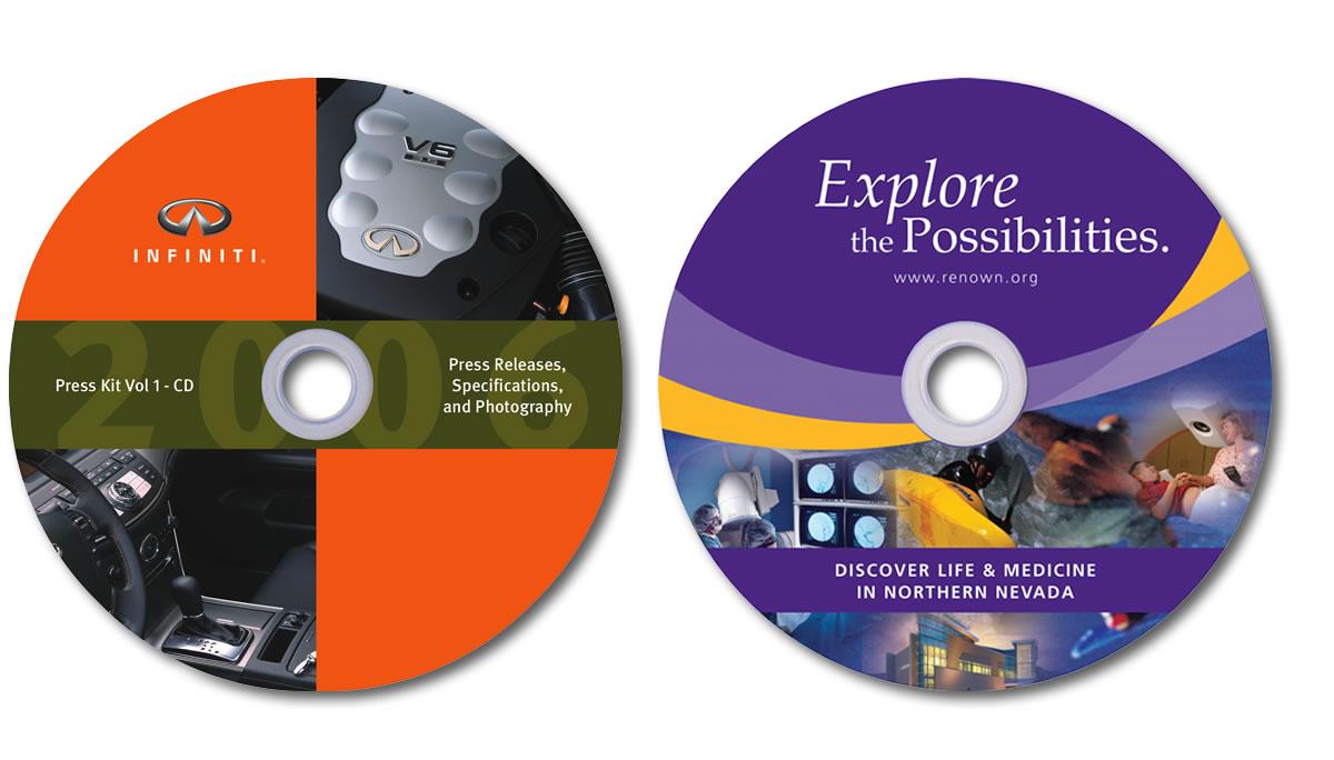 CD Replication Duplication